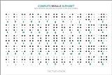 Lienzo 90 x 60 cm: Braille - Alphabet (English, not actual braille) de Typobox / Editors Choice - cuadro terminado, cuadro sobre bastidor, lámina terminada sobre lienzo auténtico, impresión en lien...
