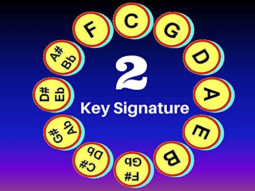 Circle of 5ths # 2 Key Signature:  Circle Magic Tip - Pattern: Just Add One More