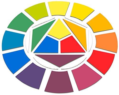 Betzold 12085 - MDF-Farbkreis, nach Itten, Ø 40cm, zum Selbstgestalten, mit Kopiervorlage - Farben mischen Farbenlehre blanko Puzzle Kinder Schule Kindergarten