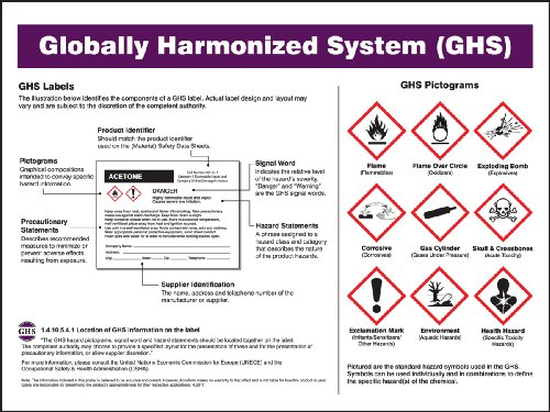 Accuform ZTP139 GHS Poster (English),'Globally HARMONIZED System (GHS)', 18' Length x 24' Width, Laminated Flexible Plastic