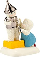 Snowbabies Guest Collection Oil for Tin Man Figurine, 4-Inch