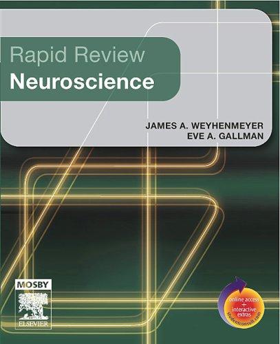 Rapid Review Neuroscience