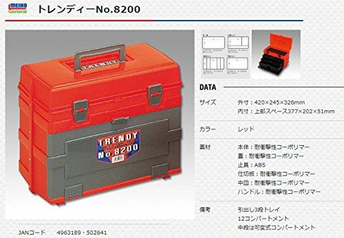 明邦化学工業『トレンディーNo.8200』