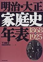 明治・大正家庭史年表―1868‐1925