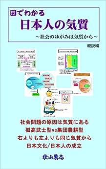 [秋山鷹志]の図でわかる「日本人の気質」: 社会のゆがみは気質から