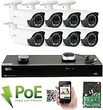 abus security camera