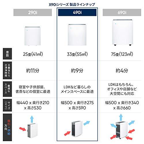 ブルーエア空気清浄機Classic490i33畳(2019-2020最新モデル/新フィルター搭載)104744