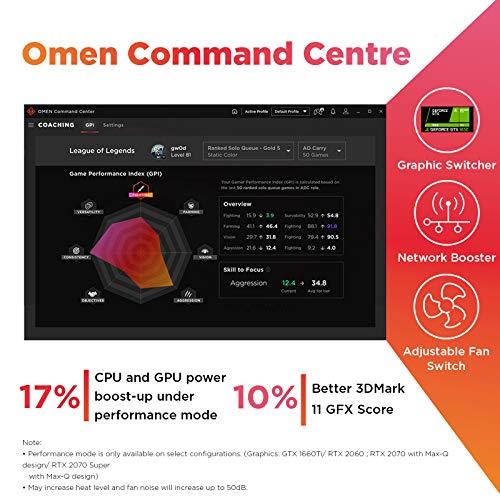 HP Omen 10th Gen Intel Core i7 Processor 15.6-inch FHD Gaming Laptop (i7-10750H/16GB/1TB SSD/Windows 10/300 Nits/144 Hz/NVIDIA GTX 1660ti 6GB/Shadow Black/2.36 kg), 15-ek0020TX