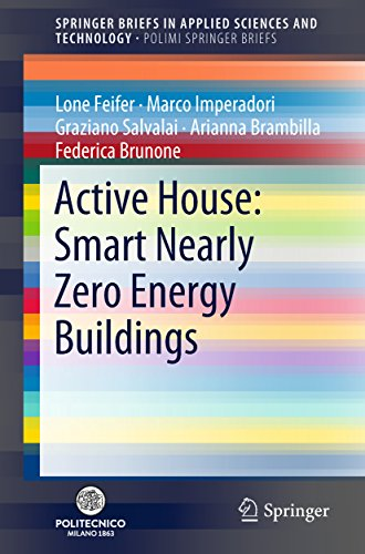 Active House: Smart Nearly Zero Energy Buildings (SpringerBriefs in Applied Sciences and Technology)