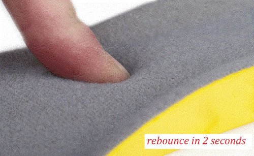 Happystep Plantar Fasciitis Orthotics Memory Foam Insoles Shoe Inserts (Size L: US...