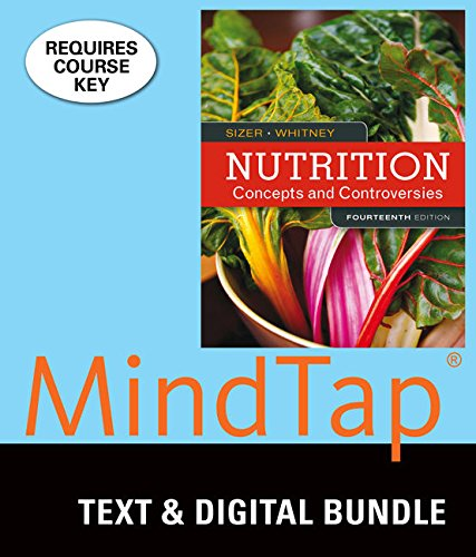 Buy Mindtap Now!