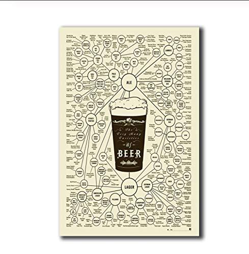 BUTUBUKUAI Poster und Drucke Biersorten Sorten von Bier Kunst Poster Leinwand Malerei Wohnkultur ohne Rahmen 40 * 60Cm