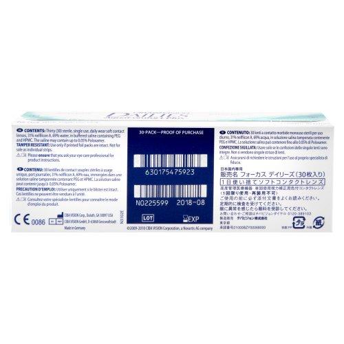 Dailies AquaComfort Plus Tageslinsen weich, 30 Stück / BC 8.7 mm / DIA 14 / -1.75 Dioptrien - 5