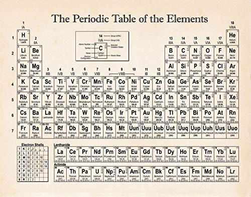 Riley Creative Solutions  Periodic Table of Elements | Chemistry Science Teacher Classroom Chart Poster (3 Sizes) (16' x20)