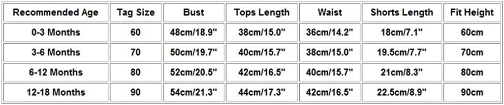 XUANOU Girls Infant Toddler 2Pcs Summer Dress Tops Shorts Clothes Outfits Set