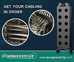 Cable Management SergeantClip 10 x 12 Port Bundle