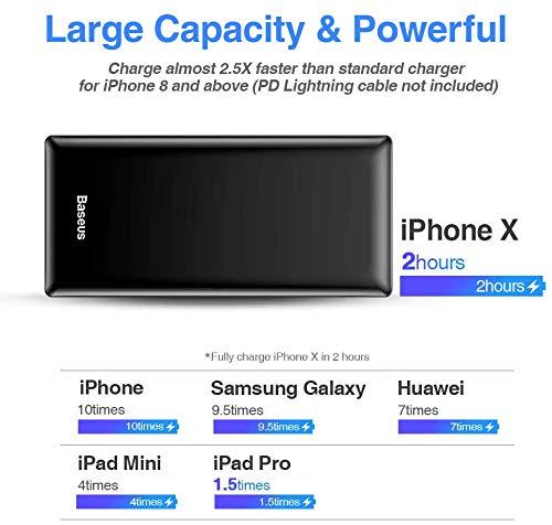 Baseus Power Bank Externer Akku 30000mAh, USB C Schnelles Aufladen Tragbares Ladegerät für iPhone, iPad, Mac, Kompatibel mit Samsung, Huawei und mehr