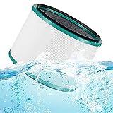 Filtro Purificador para Dyson HP02 Pure Hot + Cool Link y Dyson DP01 Purificador de Aire de Sobremesa, Blanco