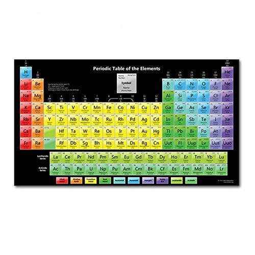 JinYiGlobal Druck auf Leinwand Periodensystem der Elemente Poster Chemische Leinwand Malerei Englischer Brief Schulbüro Dekorativ 40x50cm (15,7