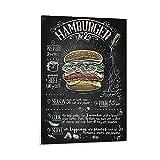 DDGG Vintage Poster Burger King Poster Dekorative Malerei