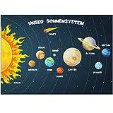 Unser Sonnensystem Poster KInderzimmer Weltall Austronaut