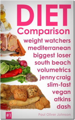 compare atkins and south beach diets