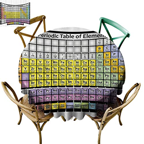 Periodic Table of Elements 50