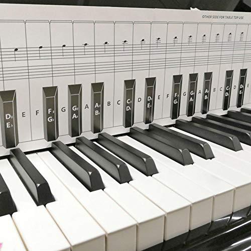 Klaviertastatur, 88-Tasten-Klaviertastatur Standard1: 1 Vergleichstabelle für tragbare Klavier-Fingersätze Klavierzubehör