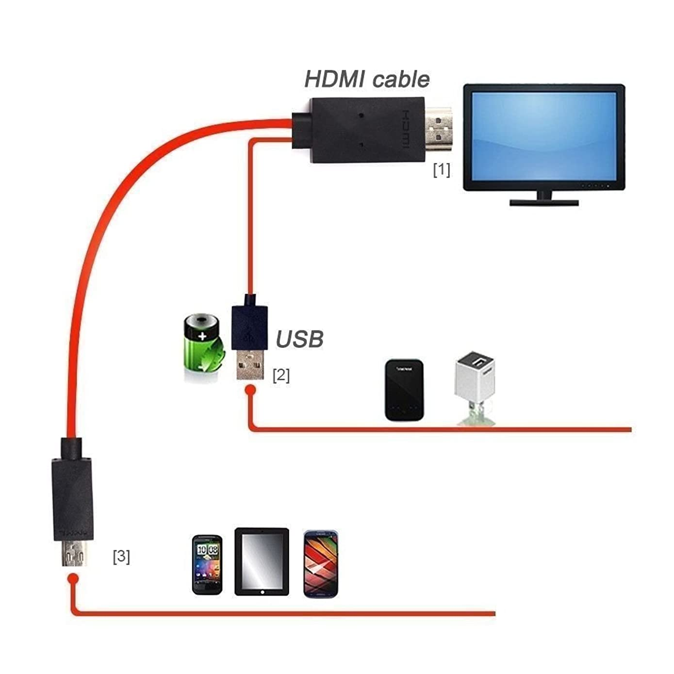 Phone to Tv Cable, 1080P MHL 11-pin Micro USB to HDMI Cable Adapter with Video Audio Output for Android Samsung Galaxy S3/S4/S5 Note 2/3/4, Galaxy Tab 3 8.0 T310, Tab 3 10.1 P5210, Note 8 N5110, Note