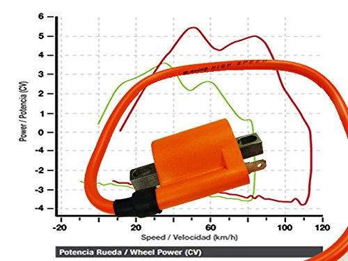 Zündspule Ersatzteil für/kompatibel mit Suzuki LTZ 400 Tuning Racing