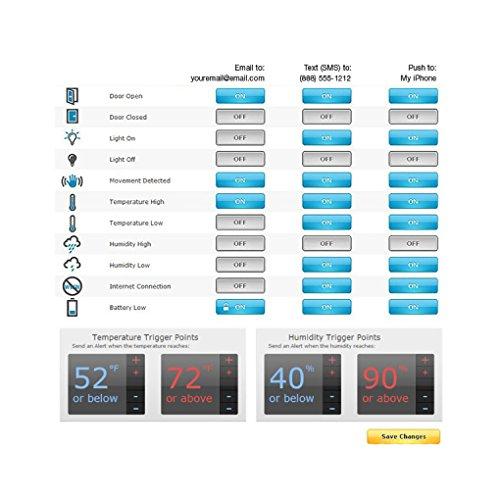 Elertus Smart Sensor Alerts + Remote Temperature Monitoring System