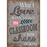 Teacher Created Resources What I Love Most About My Classroom Positive Poster (TCR7425)