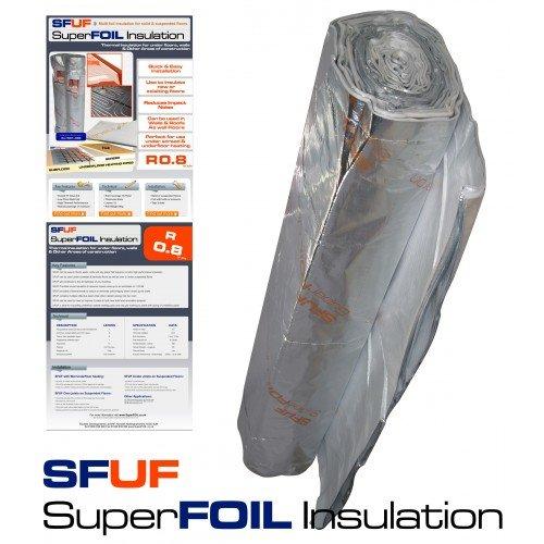 SuperFOIL SFUF 12m² Multi-folie Isolatie voor Vaste en Verlaagde Vloeren