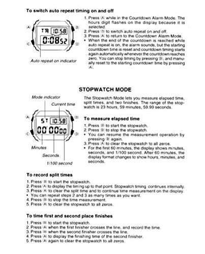 Casio watches Casio Men's G-Shock Quartz Watch with Resin Strap, Black, 20 (Model: DW5600E-1V)