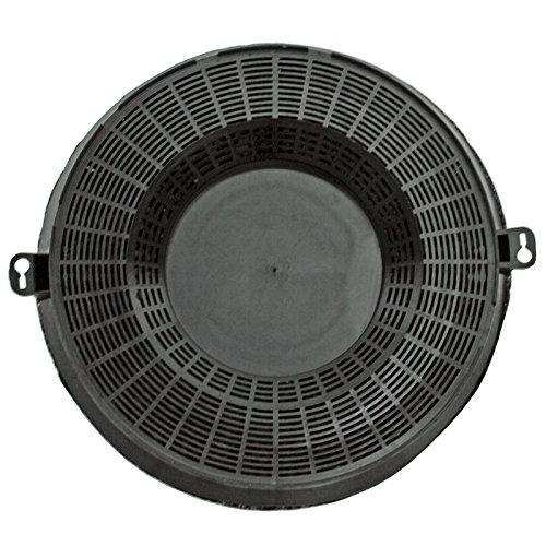 spares2go Carbon Vent Filter für IKEA Herd/Range Hoods (1oder 2Stück) 1 Filter