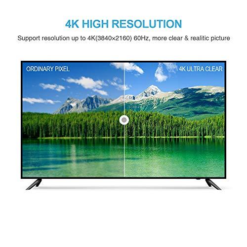 TECKNET Cavo HDMI 2.0 da 2 m, Cavo HDMI in Nylon Intrecciato ad Alta velocità 4K / 60Hz, Supporta UHD / 3D / Ethernet/Arc