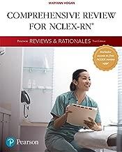 emergency nursing nclex questions