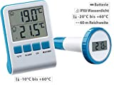 Pool Thermometer Test