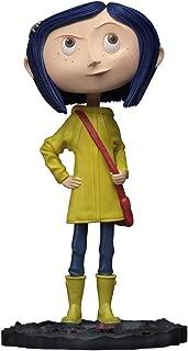 NECA - Coraline - Head Knocker - Coraline