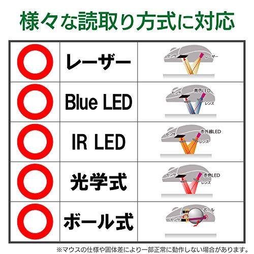 エレコム『爆速効率化マウスパッドforExcel(MP-SCE)』