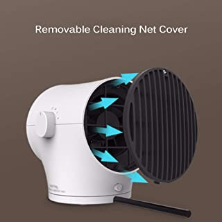 Calefactor Calentador Hogar Pequeño bajo Ruido Gran Angular Principal móvil de la combustión Lenta Protección contra sobrecalentamiento Protección Grille QIQIDEDIAN