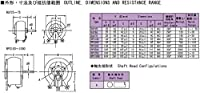 TDO抵抗器 電力型巻線可変(ボリューム)抵抗器 100W RPS100A50R 3ΩKK