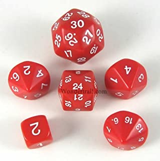 Red Special Who Knew 6 Dice Set