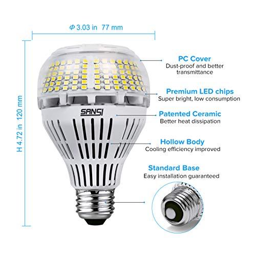 SANSI A21 30W LED Light Bulbs