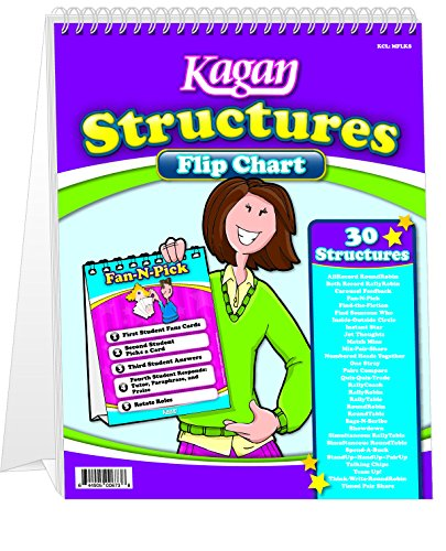 Kagan Cooperative Learning Flipchart: Strukturen (MFLKS)