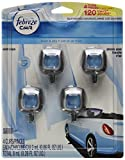 Auto Air Fresheners Review and Comparison