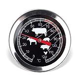 Die besten Fleisch- Bratenthermometer im Vergleich