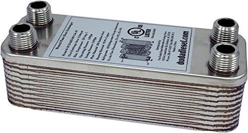 anticongelante climatizado fabricante Duda Energy