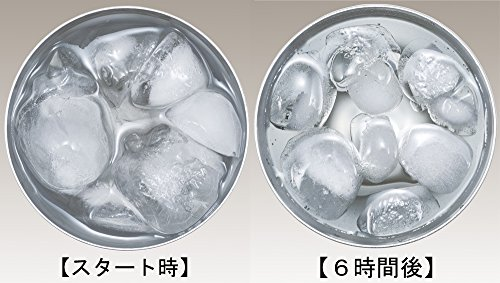 『サーモス 真空断熱タンブラー 420ml ステンレス JDE-420 S』の4枚目の画像