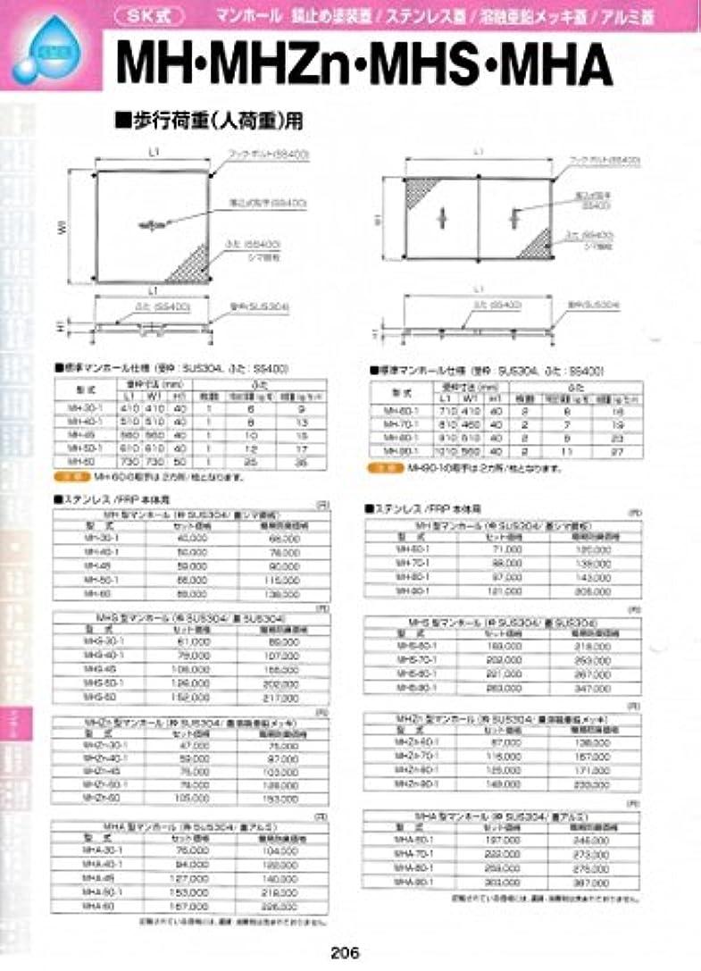 お誕生日送るばかげたMHA型マンホール(枠SUS304 / 蓋アルミ) MHA-80-1 セット価格